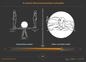 Beispiel-Item Kulturmatcher (Cultural-Fit-Verfahren)